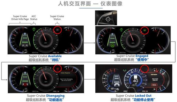 Super Cruise超级智能驾驶系统的人机交互界面