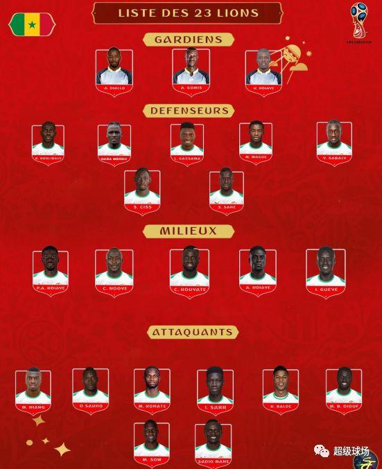 决战世界杯之小组H:欧非美亚大混战 波塞哥日造就真正死亡之组