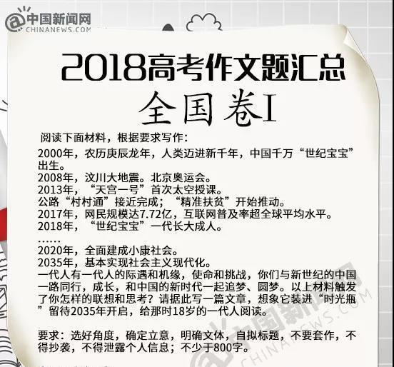 三,全国卷i【高考作文全国卷i:世纪宝宝中国梦】