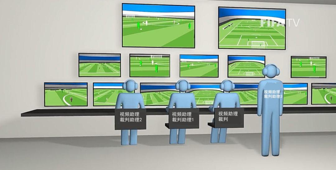 世界杯上的包青天!分分钟看懂VAR技术是什么