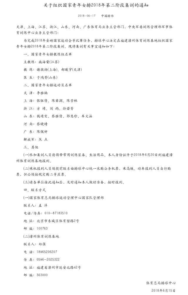 中国女排又一14人大名单出炉 陈佩妍、钱静雯等入选