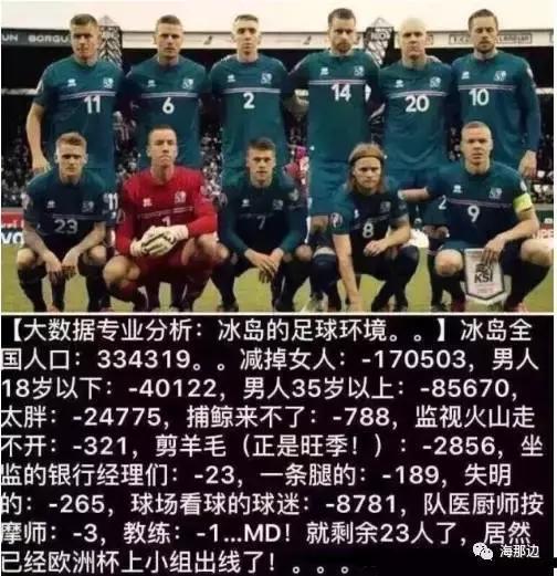 借钱盖球场,33万人口的冰岛,给中国足球上了一