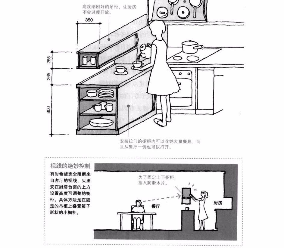 室内设计比例:把握好厨房的黄金艺术,让厨装修公司有v比例质治吗图片