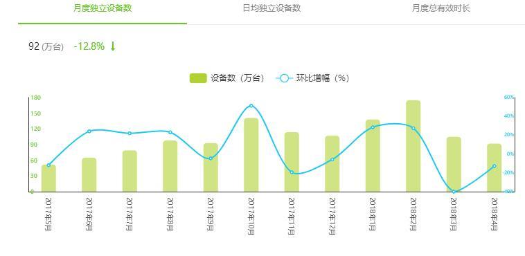 "TapTap转型越来越Steam化 付费手游大举""屠榜"""