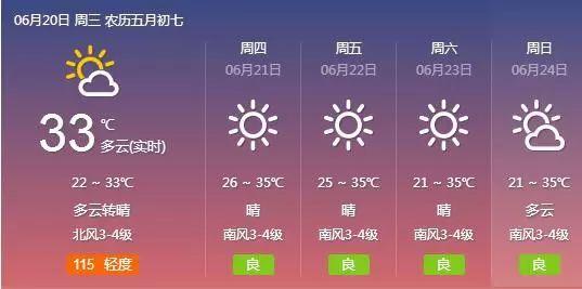 潍坊人,今日夏至,你不吃这个后果很严重!