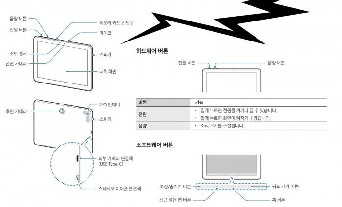 对标iPad Pro?三星新款Galaxy Tab