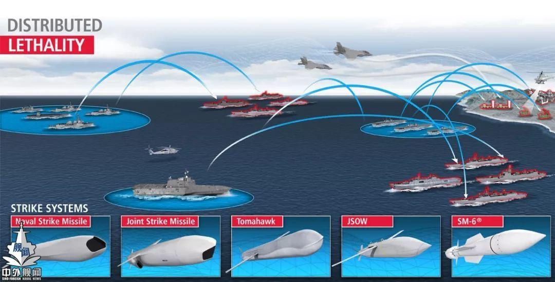 美军升级新型战斧反舰弹,射程1600公里封堵第一岛链