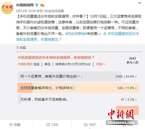"""2017年6月份,中国新闻网微博发起关于""""手机流量竟还分本地流量和全国通用,你咋看?""""的小调查。引发大量网友关注。截图"""
