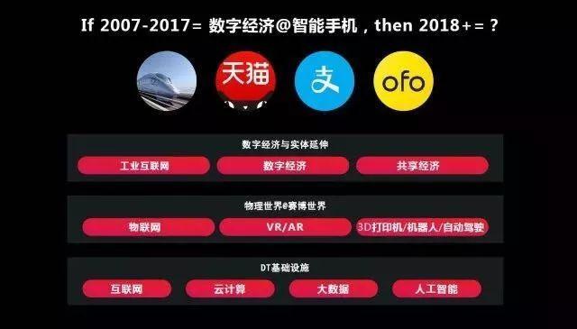 阿里副总裁刘松:技术创业将成为下一个互联网风口