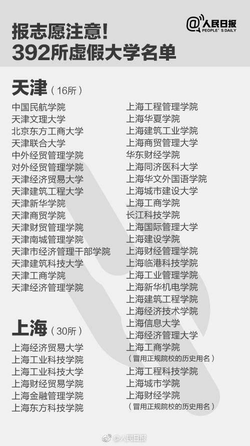 中国最新野鸡大学汇总