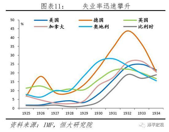 贸易战升温引发多米诺效应,影响深远