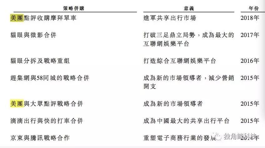 刘强东和王兴背后的男人和他的资本帝国