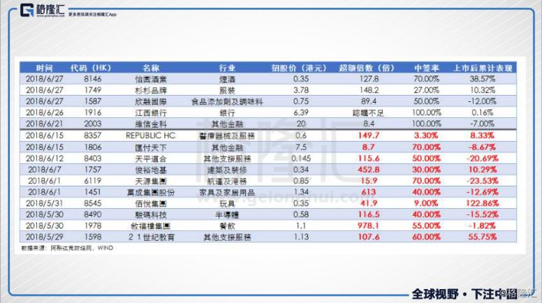 小米集团预计中签率高于预期,谁在力挺,谁在放弃图片 400656 776x434