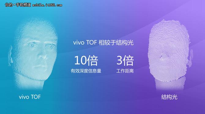 打破现实与虚拟的边界 vivo TOF技术解读