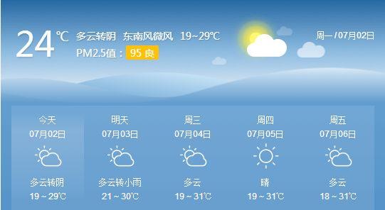晋中天气预报