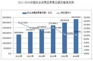 BrandVoice丨当经济面临挑战时,上海竞争力依然强