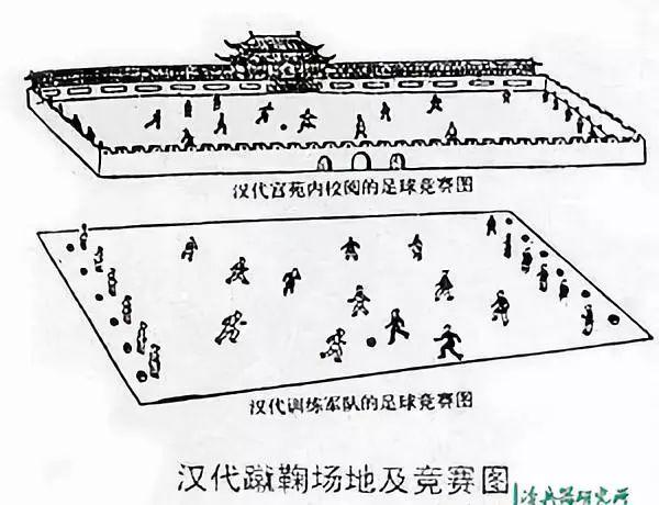 ▲汉代蹴鞠场地及竞赛圈