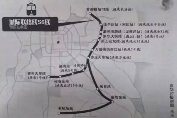 还有地铁17号线,虽然终点在亦庄,但对通州南部区域无意也有带动作用.图片