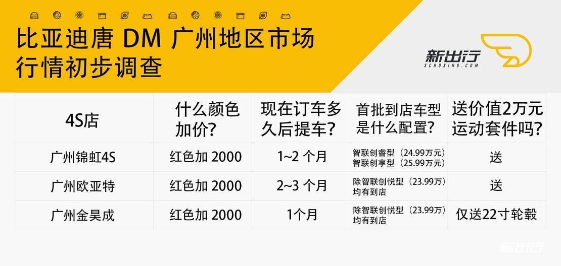 广州比亚迪市场调查.jpg