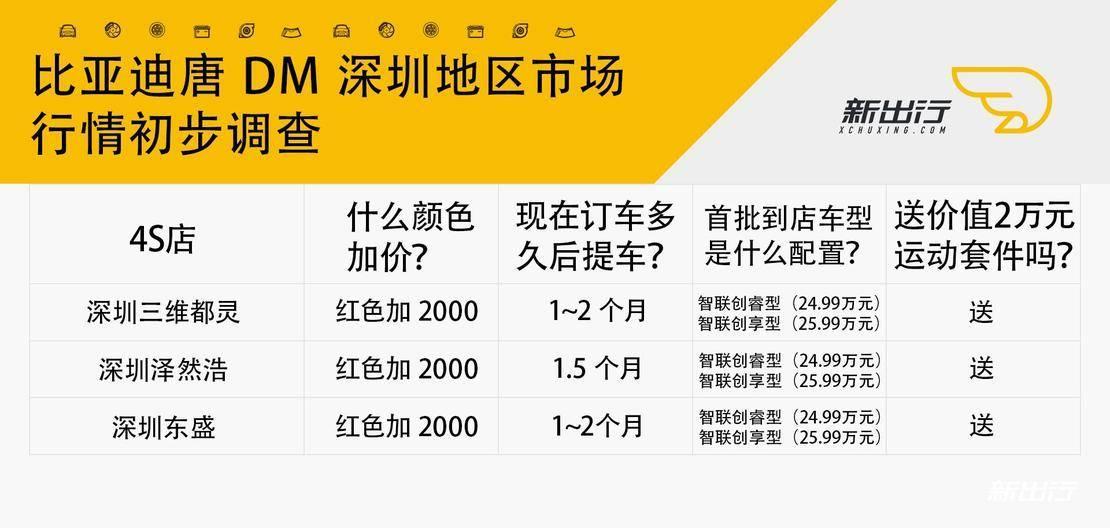 深圳比亚迪市场调查.jpg
