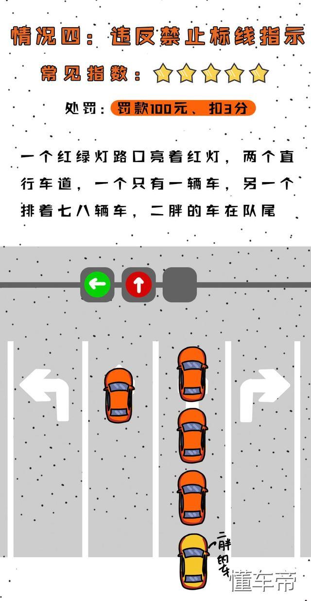 车祸常因这4个原因,看完很多人发现自己经常做