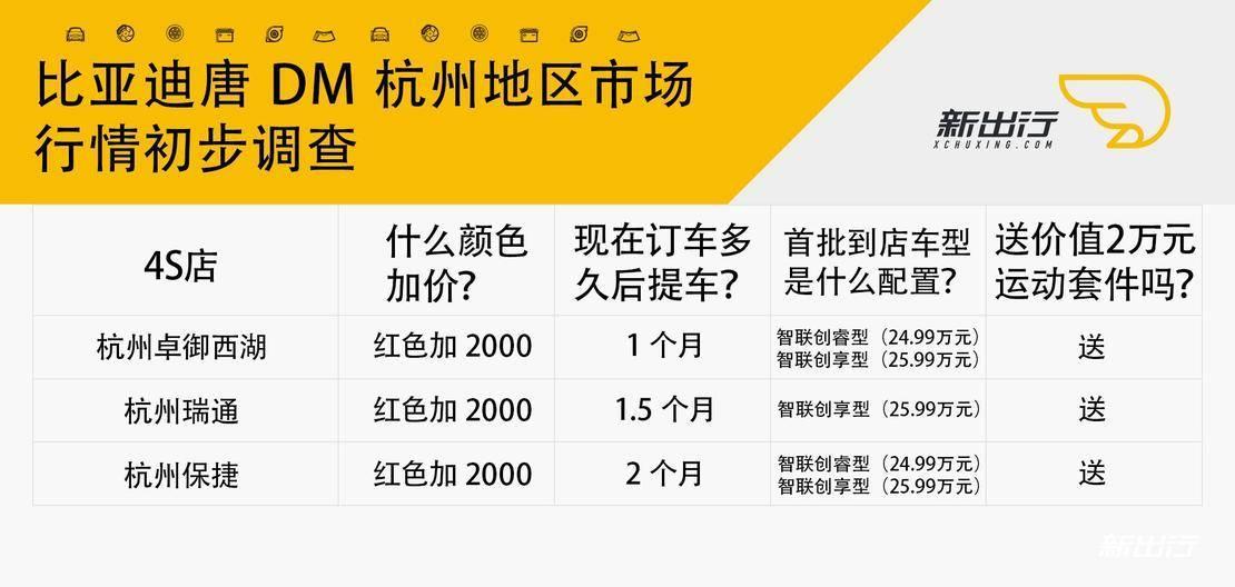 杭州比亚迪市场调查.jpg