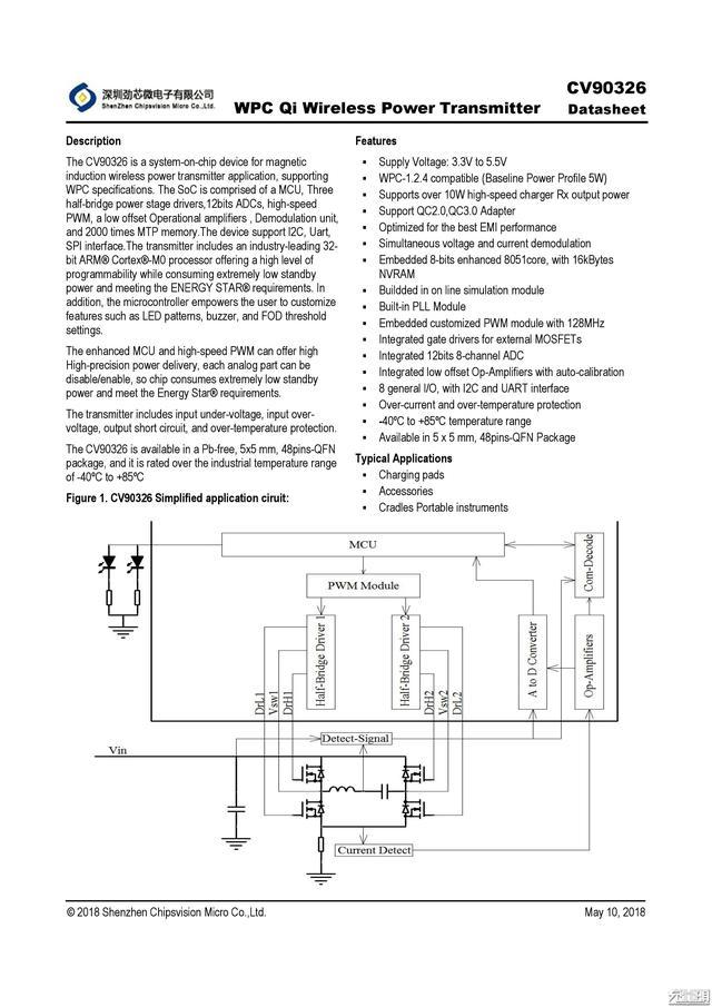 不仅仅是节省元器件:劲芯微带来SoC高集成Tx发射芯片CV90326