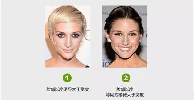 根据上图( 1-4 步骤)图片下的数字组合得出: 心形脸:1221,1222 菱形