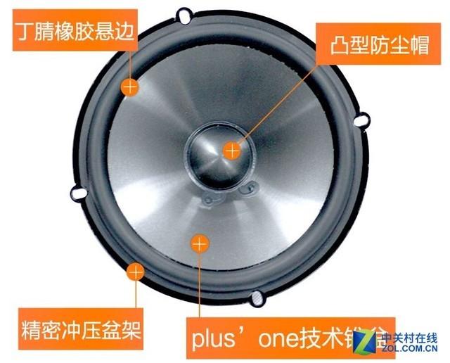 尺寸规格 编辑点评:JBL扬声器内置音波控阻滤波器,频响宽阔,还原真实音效;采用polypropylene材质压制而成,具有更强的抗冲击能力和防水防潮效果,延长使用寿命;在音质层面,动态反应更快,音质滋润准确。 产品型号:漫步者汽车音响 产品特点:铝制振膜、高低音分离式分频器 眼观六路耳听八方,在行车过程中汽车音响是驾驶员的好伴侣,可以听广播了解资讯,挺音乐舒缓心情。漫步者GF651C+G651A升级版音响可无损换装,满足您极致的聆听需求。现京东商城报价2098元,有意向的点击查看详情。