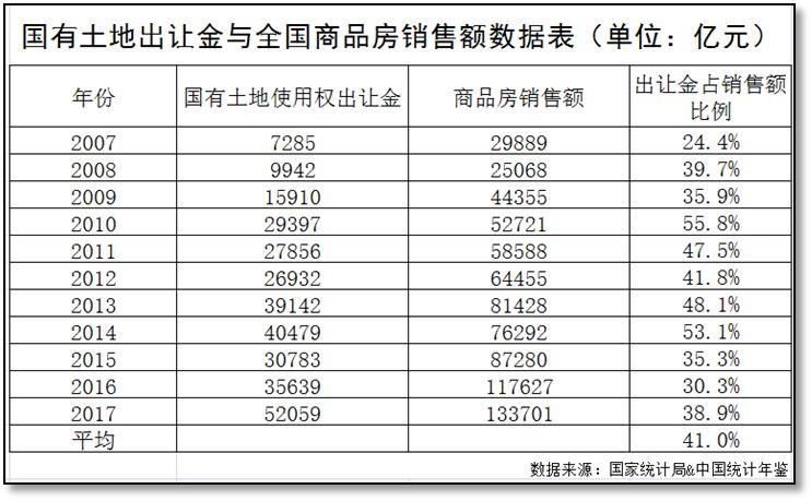 中国房价真的只涨不跌?别瞎猜了,差不多!