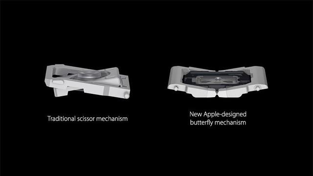 三分钟看懂苹果最新MacBook Pro 2018