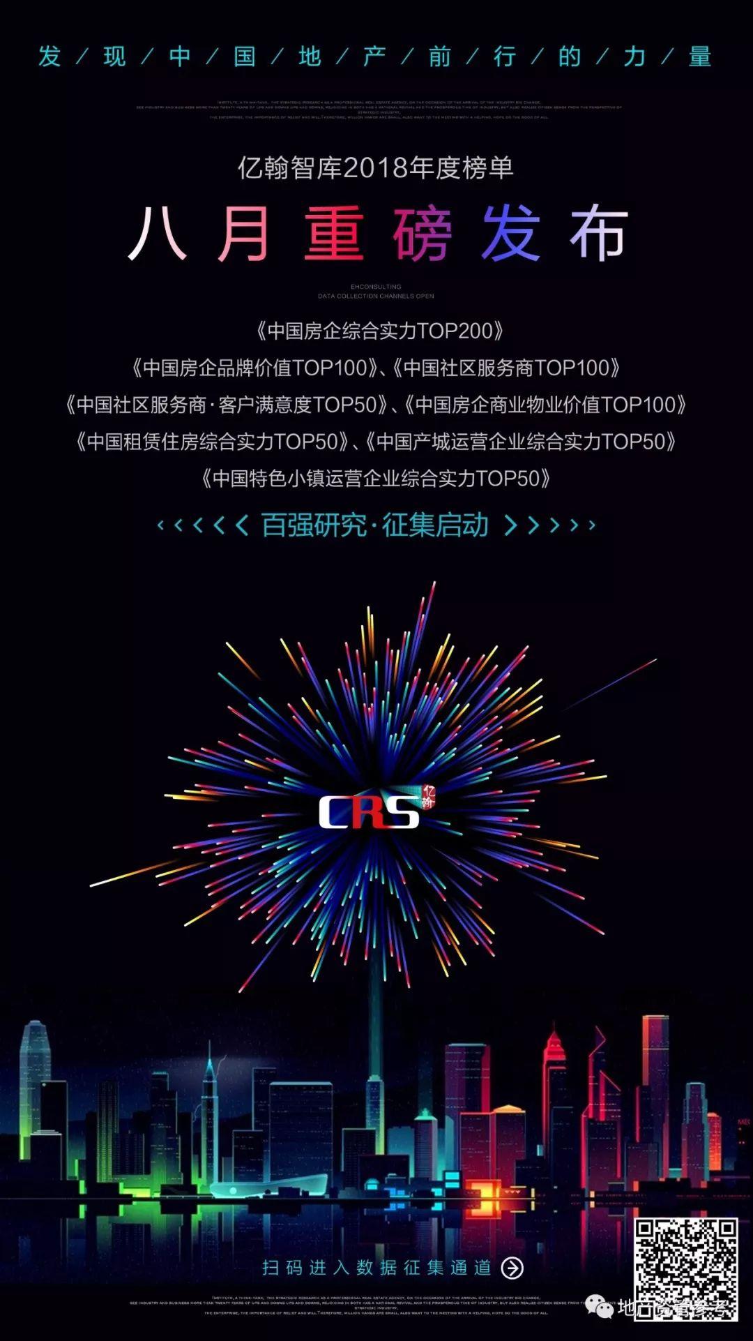 2018年6月中国典型商业地产品牌指数TOP50