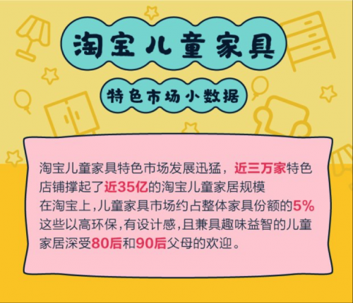 淘宝一年卖出150万张儿童高低床 90后85后父母是购