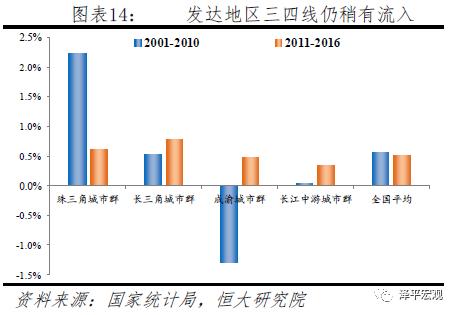 中国有几艘航母_中国人口为几亿