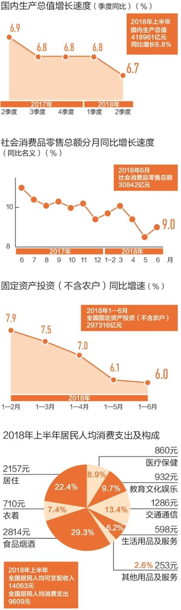 连续12个季度稳定在中高速区间,中国经济:稳中向好韧性强