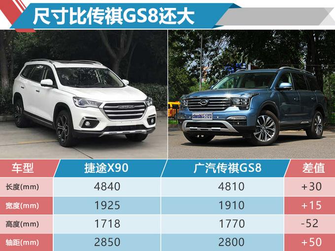奇瑞捷途x90大suv 搭1.5t发动机 将于年底开卖