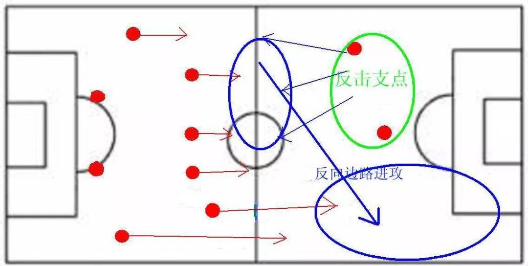 世界杯战术发展论:功利足球的三大核心点