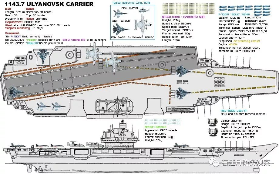 2025年,中国航母舰队有多强大?这四种武器是决定性的