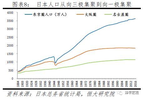 户口迁移证_中国的人口迁移