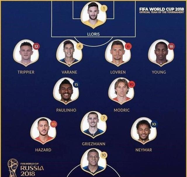 保利尼奥刚回恒大就收到1个好消息:搭档魔笛入围世界杯最佳阵容