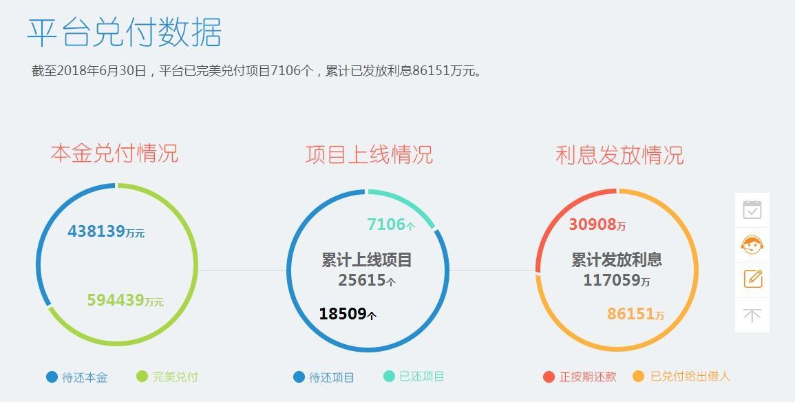 银豆网CEO王鹏程等十一名高管被刑拘