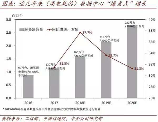中国的gdp为什么这么高_为什么中国的Gdp这么低