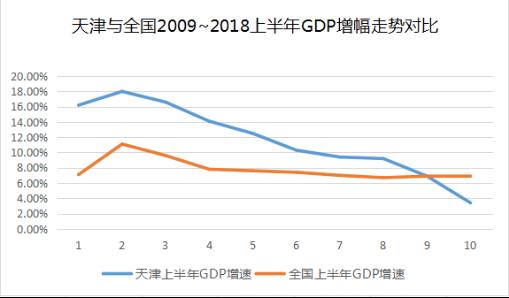 2021年各省GDP挤水_给 GDP 挤挤水 用数据教你如何 打假