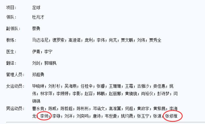 反转!中国男足亚运会最终20人名单:张修维神奇入围