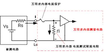 神马数字万用表测量电流也不一定准确?