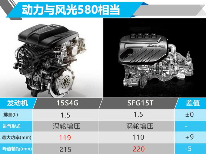 众泰第二代T600新SUV实拍图 前脸酷似福特翼虎-图5