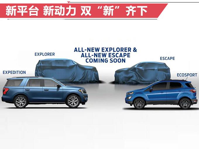 福特公布部分插混SUV计划 全新翼虎/探险者领衔-图2