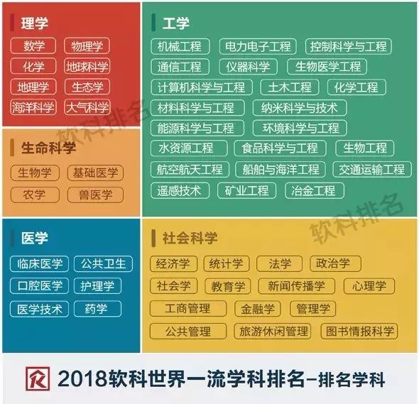 2018全球计算机与工程学科排名:清华第7,中国