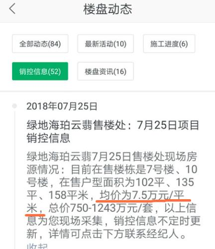 北京申购共有产权房 可花160万住320万房子