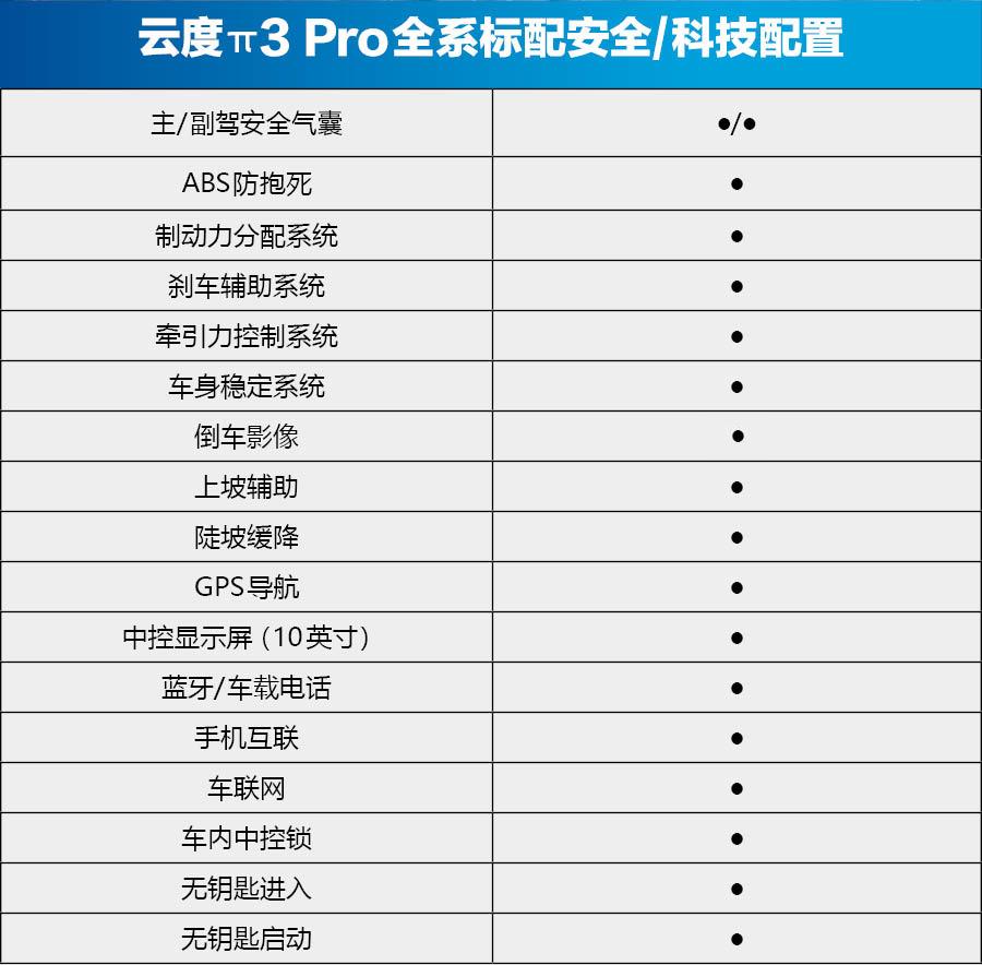 云度π3 Pro购买哪款好? 首推尊贵单色版车型